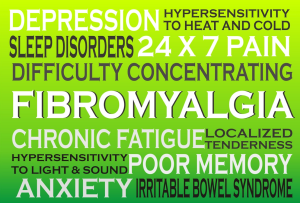 Fibromyalgia Treatment San Diego